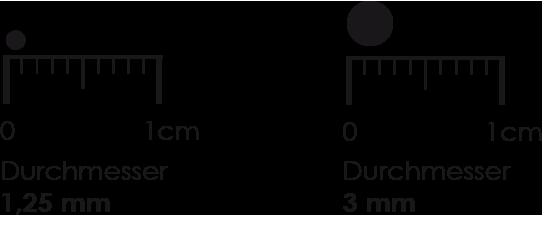 Edelsteingröße